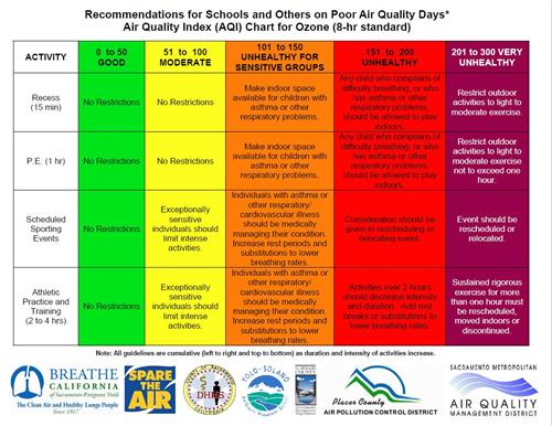 Air Quality Index Activity Guide Page 1