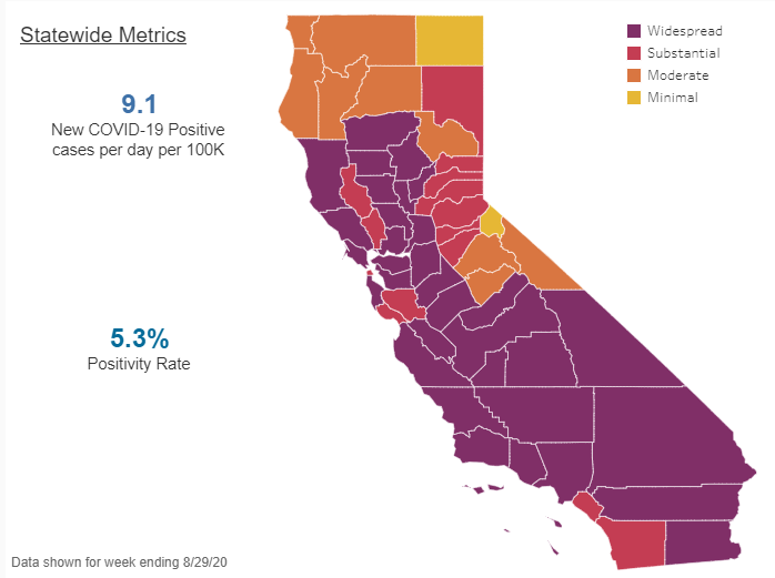 State of California - Blueprint for Safer Economy Color-Coded state